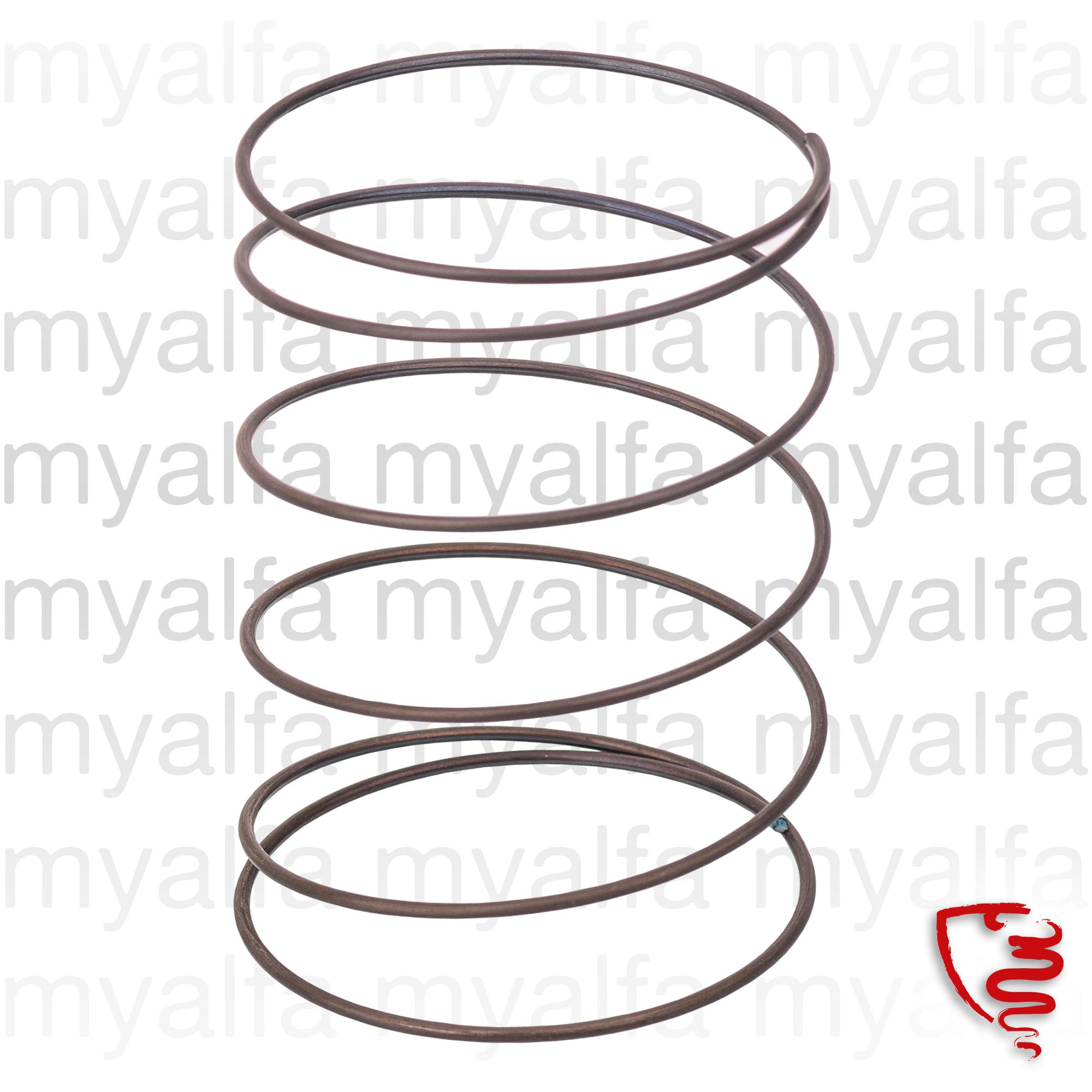 Spring top center wheel 1300 750/101 for 750/101, Interior, Steering wheels, Steering hubs